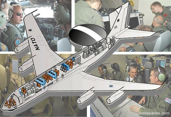 A diferencia de los drones (aviones no tripulados) los Boeing 707-300 reacondicionados con tecnología israelí, operan con una tripulación especializada en generar y procesar datos de manera directa y en tiempo real durante las labores de control y vigilancia aerotransportada.   Fotomontaje Sol de Pando