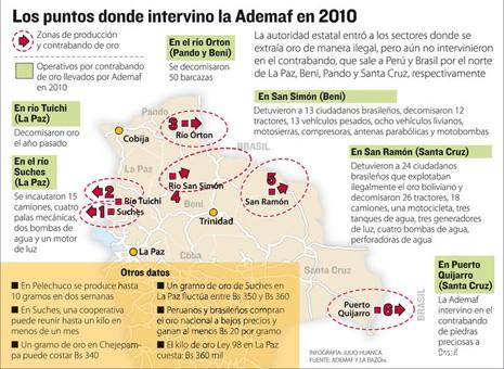 Infografía La Razon