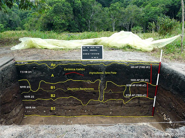 En la parte superior del terreno se encontraron vestigios de los grupos agricultores, mientras que en la inferior, con mayor antigüedad, dejaron sus huellas los pueblos recolectores.   Foto Unal-Colombia