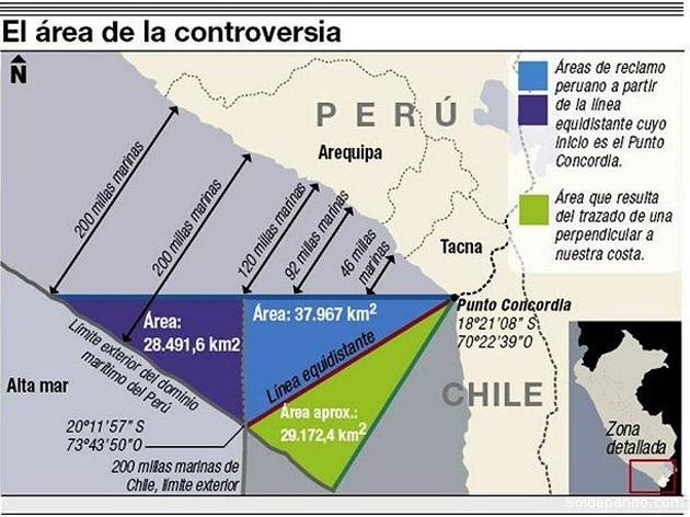 El fallo de la CIJ estableció que el límite marítimo entre Perú y Chile se inicia en el Hito 1 siguiendo el parelelo y a partir de las 80 millas se traza una línea equidistante.   Foto El Comercio de Lima