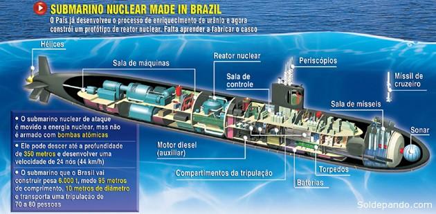 Además del submarino nuclear que se construye en cooperación con Francia, el programa bajo responsabilidad de la Marina de Brasil prevé la construcción de cuatro submarinos de propulsión convencional (diesel-eléctrica). | Marinha do Brasil