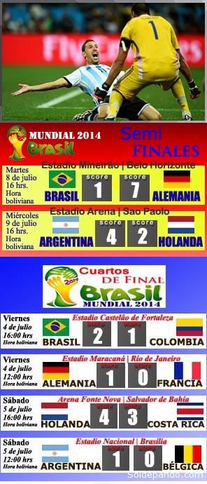 Semifinales2