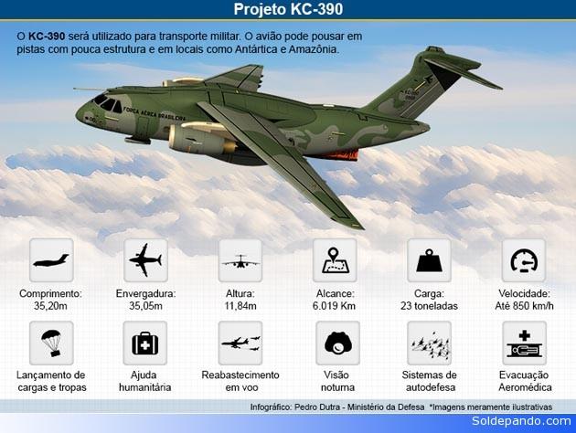 Avion KC390