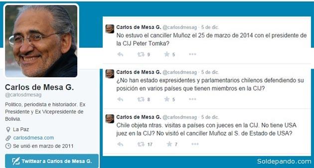 Twits Carlos de Mesa